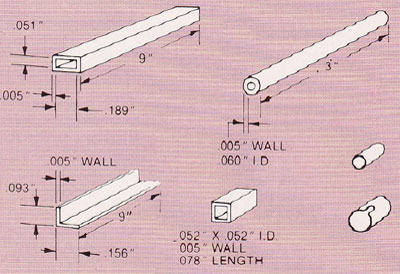 Stevens Products, Box Channel